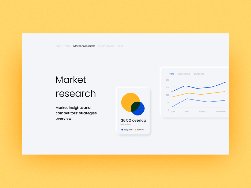 Marketing toolkit • Features poppins font market report market research marketing product infographic clean layout web minimalism ux design ui minimal