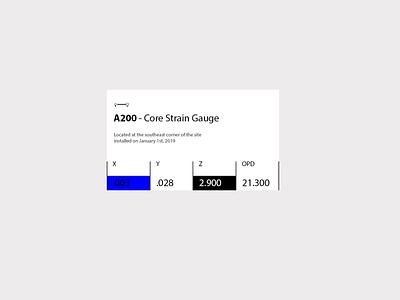 Data card ux interface angular development product interaction card