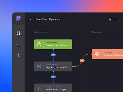 Workflow Management. Dark Theme. web app typography colors design dashboard ui dashboard workflow flowchart service ux ui interface