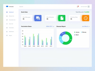 Dashboard data visualization white theme app bright web app dashboard ux ui light minimal