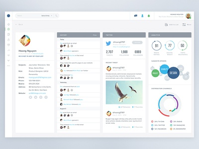 Contact Details talent influencer clean contact profile dashboard chart layout graph minimal user ui