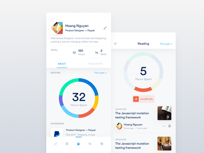 Reading Profile minimalism clean simple app highlights about piechart profile reading