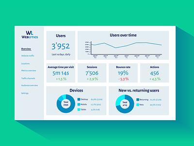 Design challenge - Monitoring dashboard illustrator cc dashboard ui design challenge