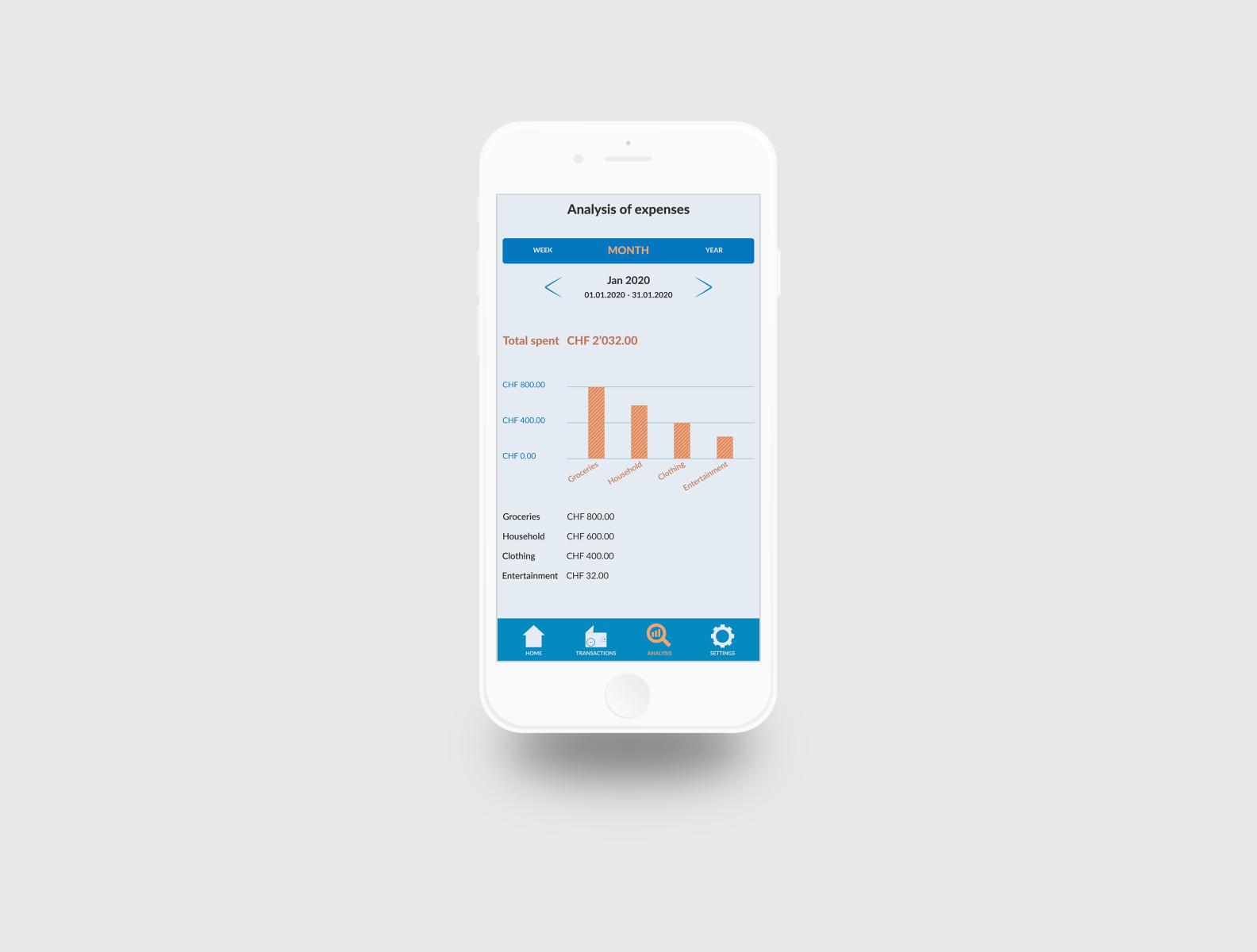 Daily UI Challenge #018 - Analytics Chart