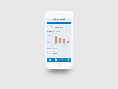Daily UI Challenge #018 - Analytics Chart analytics chart analytics design daily ui ui dailyui