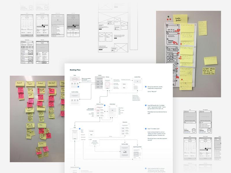 GO Rentals website redesign UX exploration behindthescenes process user flows wireframe ux new-zealand responsive web