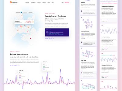 PredictHQ Website I data-viz illustration startup graph data responsive web
