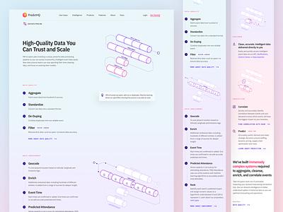 PredictHQ Website III graph startup data-viz data illustration responsive web