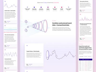 PredictHQ Website IV graph data-viz data startup illustration responsive web