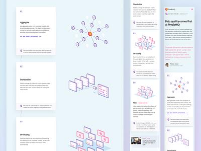 PredictHQ Website V data-viz data graph startup illustration responsive web