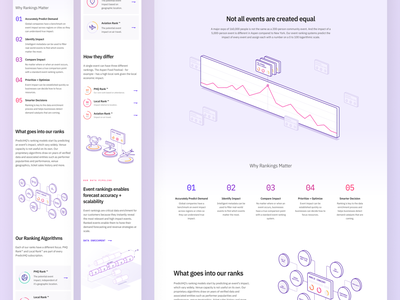 PredictHQ Website VIII graph data-viz data startup illustration responsive web