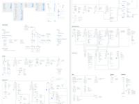 Flightsayer complex user flow