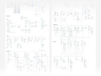 Lumo IA & User Flows