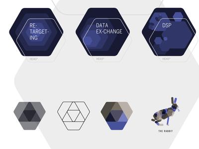 Sanmiguel Branding Adnologies Productlinie
