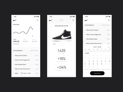 Nike Sales Report date picker calendar minmal analytics ui ios black and white mobile reporting shoes graphs charts data visualization data sales report report sales nike