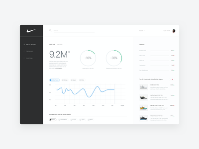 Nike iD Sales Report simple clean navigation nike air max left nav shoes ux ui table view list view widgets dashboard graphs charts reporting analytics sales report sales nike id nike