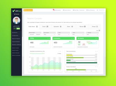 Dashboard - Business Inteligence - B.I.