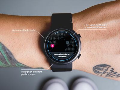 Smart Status heroku smartwatch apple