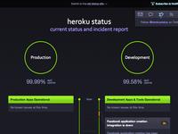 Heroku Status Timeline