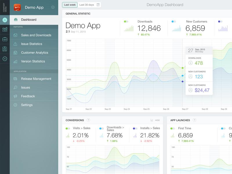 Dashboard Concept interface web website gui ui concept service web design dashboard