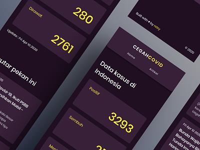 CEGAHCOVID - Website Design (Mobile) health mobile ui mobile design mobile ux ui designs app design
