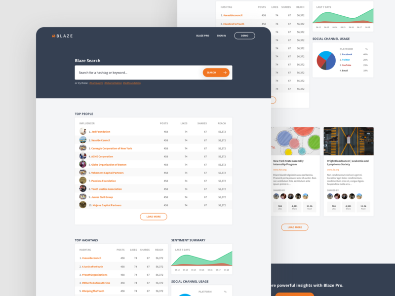 Analytics Dashboard web design user interface ux ui ui web app design design ux design ui design tables charts data visualization web app dashboard template dashboard design dashboard app dashboard ui dashboard analytics dashboard analytics chart analytics