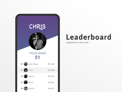 Leaderboard purple rank dailyui019 019 dailyuichallenge dailyui leaderboard