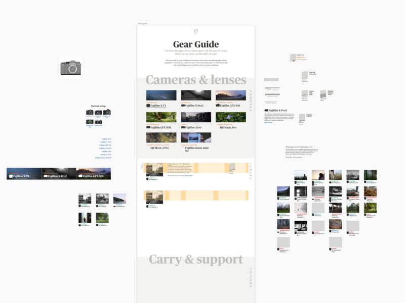 Gear guide work-in-progress wip process grids sketch ssf photography