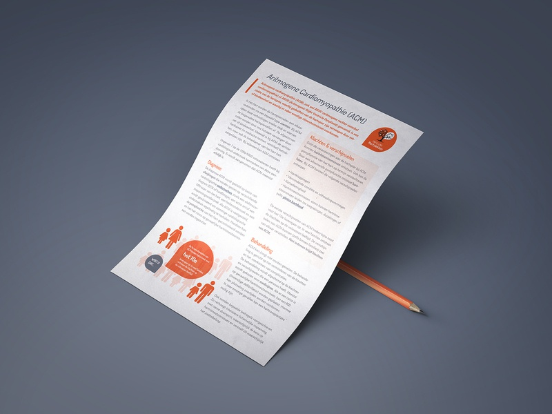 Graphic Design | Clickable (web) brochures