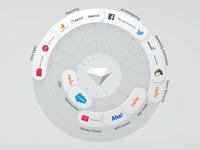Live Data Management Diagram