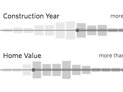 Histograms dataviz distribution selectors