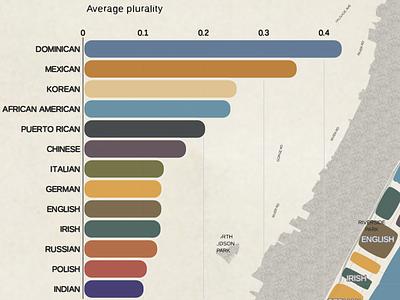 Pluralities cities map chart