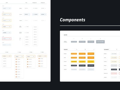 Components figma states style guide ui kit button dropdown atomic design