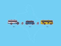 Ivano-Frankivsk Public Transport Timeline