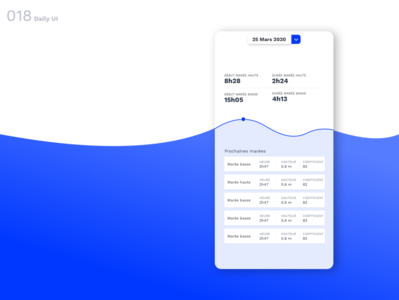Daily UI N°18 : Analytics Chart