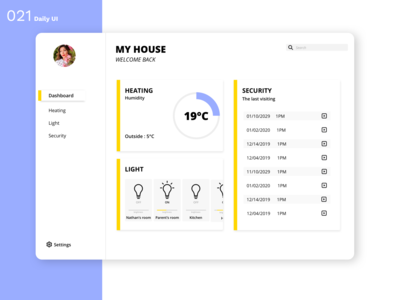 Daily UI N°21 : Home Monitoring Dashboard