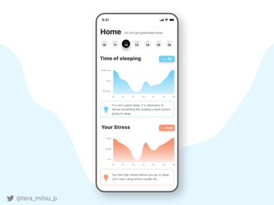 Daily UI Challenge #018 Analytics Chart