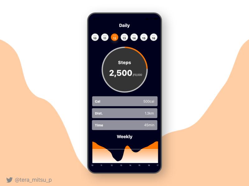 Walking data dashboard walking dashboard daily ui daily 100 challenge app ui design ui uidesign dailyui design