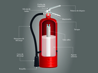 Extintor #FireSystem