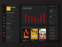 Netflix Account/Analytics Page web application desktop website design tv show tv app movies app profile account graph dropdown navigation bar movies dailyui18 dailyui dashboard darkmode redesign ux ui netflix