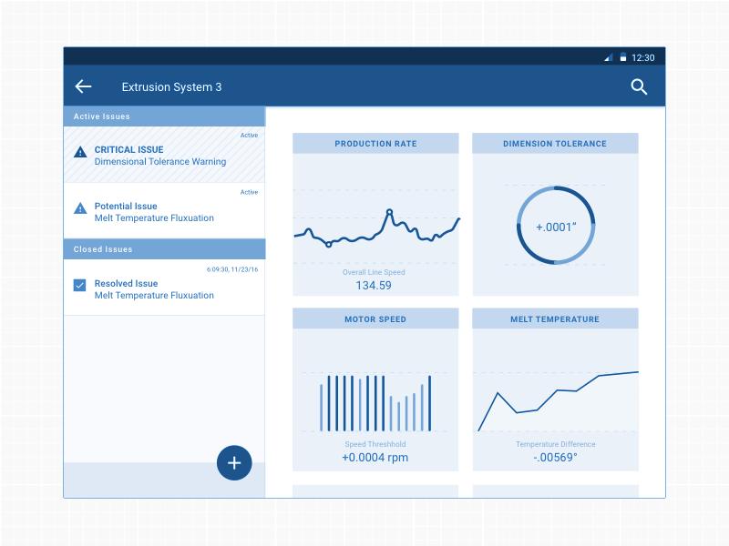 Equipment Monitoring Dashboard Wireframe app ios monitor chart dashboard status warning tablet ipad wireframe