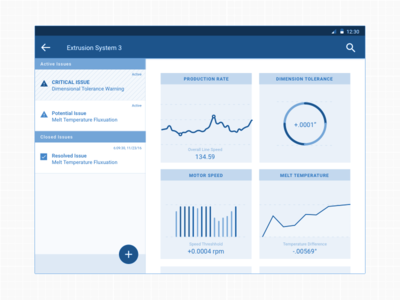 Equipment Monitoring Dashboard Wireframe