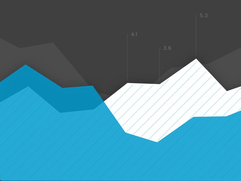 Chart Style Explorations 01 angles visualization data graph line chart style chart