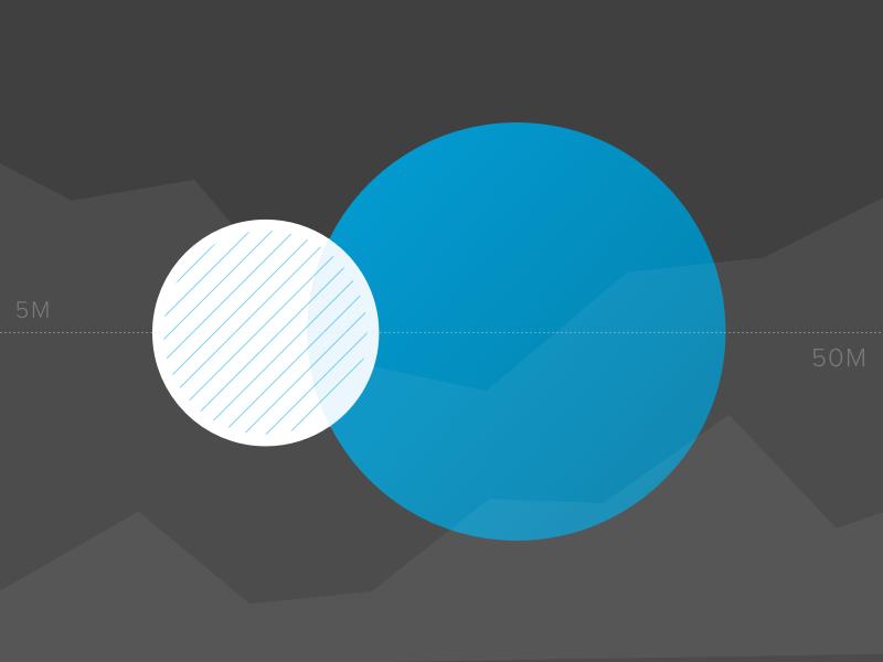 Chart Style Explorations 02 circle visualization data graph pie chart style chart