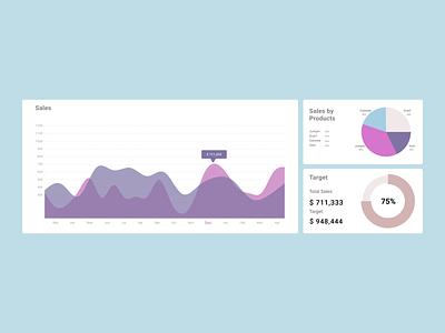 Statistics UI webdesign web figma ui ux design