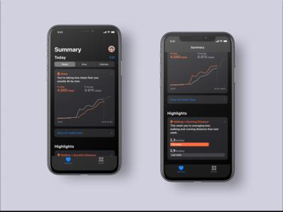 Daily UI #18   Analytics chart dailyui 018 analytics chart ios app design mobileapp dailyui