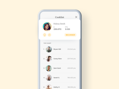Daily UI 19 | Leaderboard mnimalist lists foodnetwork dailyuichallenge mobileapp uidesign app dailyui leaderboard
