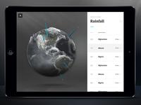 Nat Geo Globe Data Viz