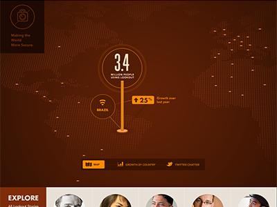 Interactive stats
