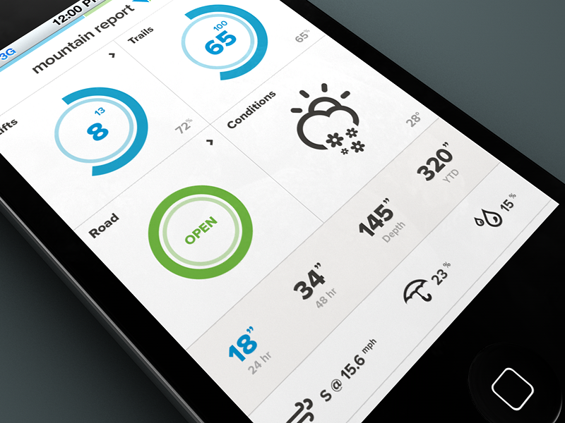 Mtn Report Mobile Updates climacons rally interactive mobile interface site design ux ui